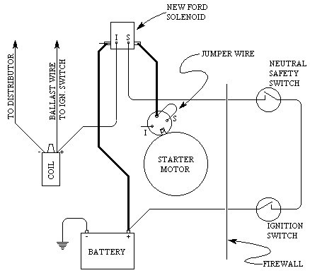 basic ford hot rod wiring diagram tech  bmw sat nav wiring