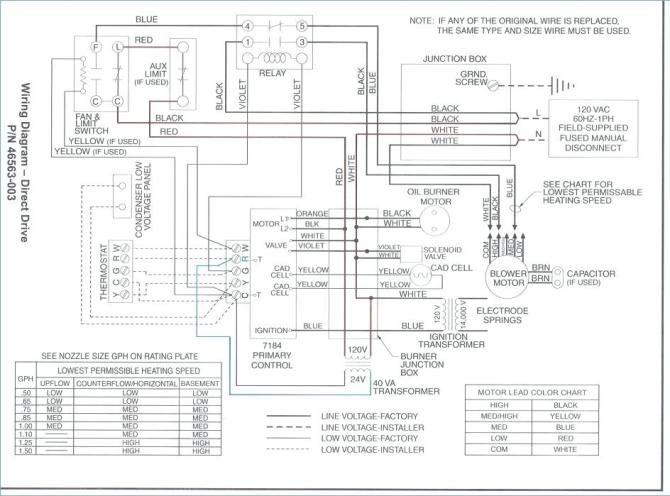 electric furnace wiring diagram  battery cable wiring