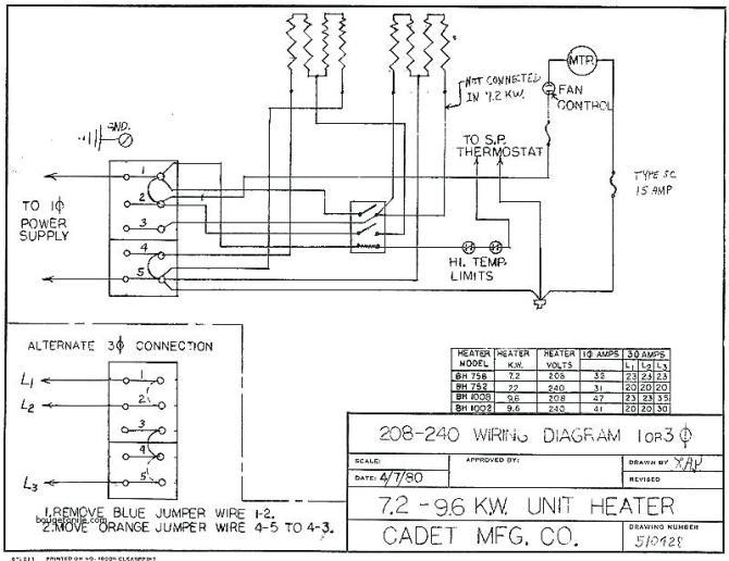 reznor garage heater wiring diagram trailer wiring harness