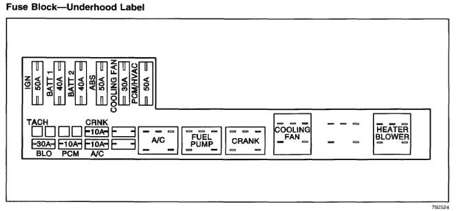 2003 pontiac sunfire fuse diagram  carrier air handler