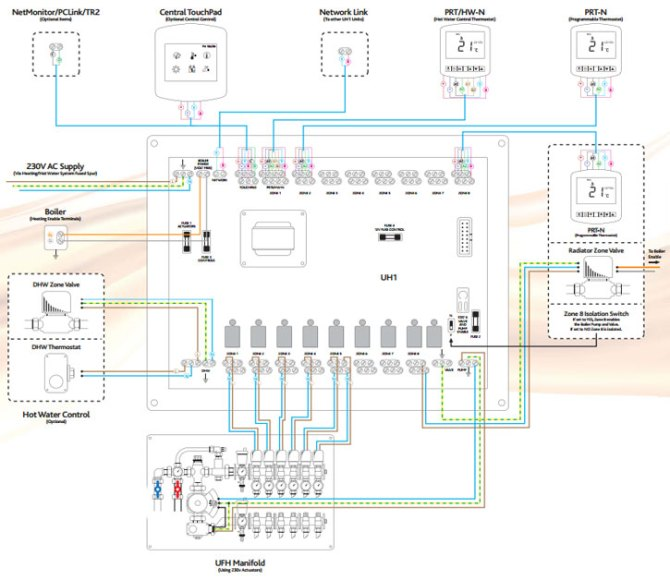 underfloor heating systems wiring diagrams  chevy 4x4