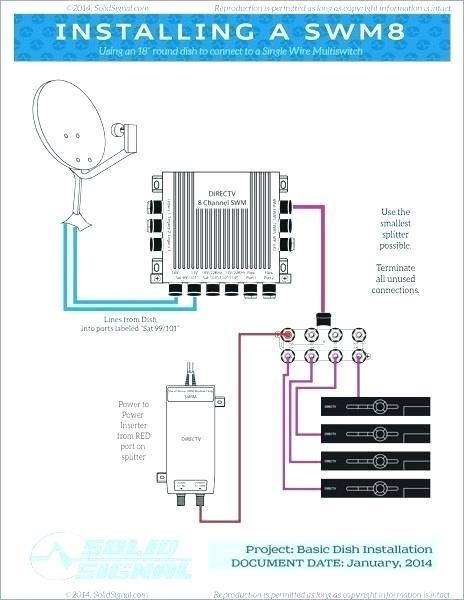 ew9087 wiring diagram as well directv swm power inserter