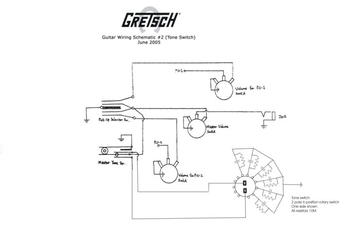 gretsch 5120 wiring diagram 2000 expedition xlt fuse box