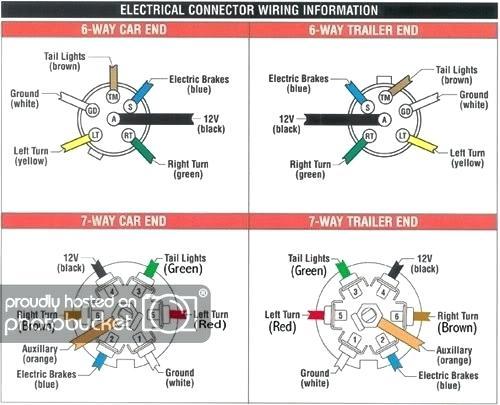 dodge ram 3500 7 pin trailer wiring  schematic wiring