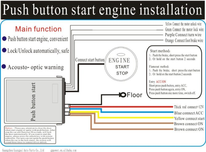 xn2500 diagram further motorcycle alarm system diagram on
