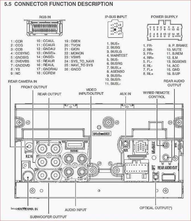 pioneer avh p4200dvd wiring diagram  2008 ford taurus fuse