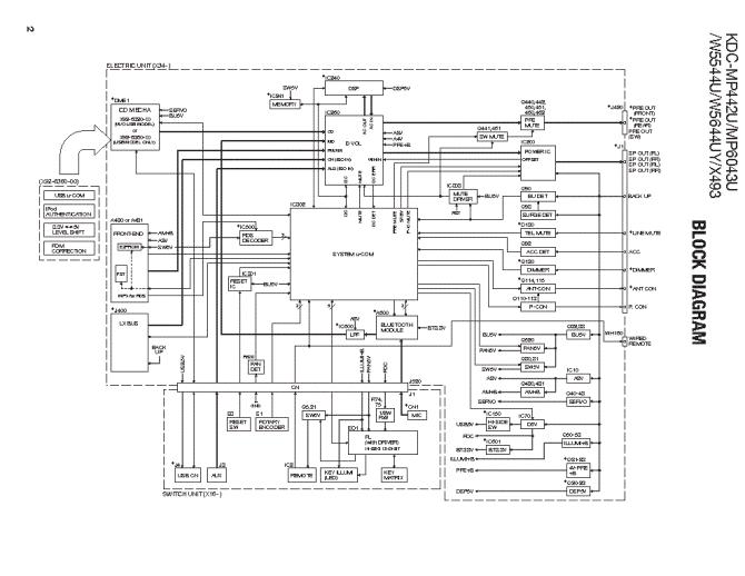 kenwood cd player wiring diagram kdc x493  jeep tj speaker