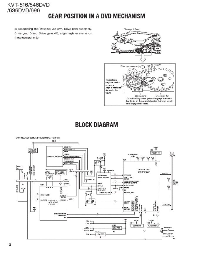 kenwood kvt 514 wiring diagram  bmw 2002 fuse box diagram