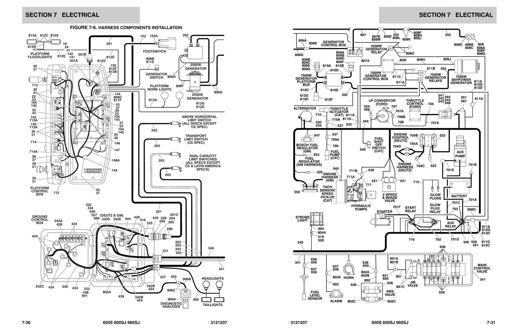 Gk Genie Lift Wiring Diagram Wiring Diagram