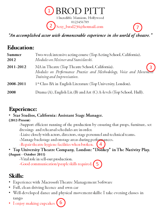 Resume Title Examples. Title On Resume Resume Title Examples Of