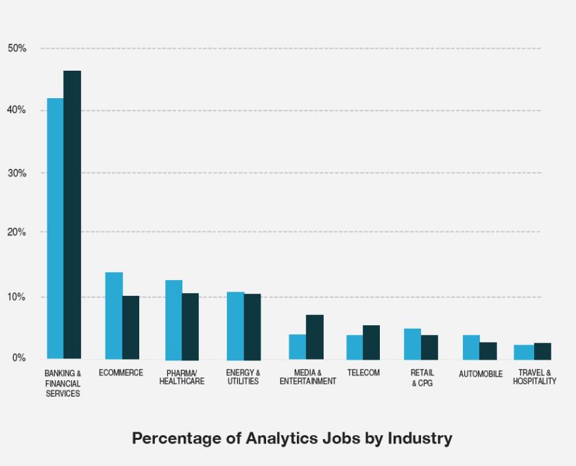 Analytics_three
