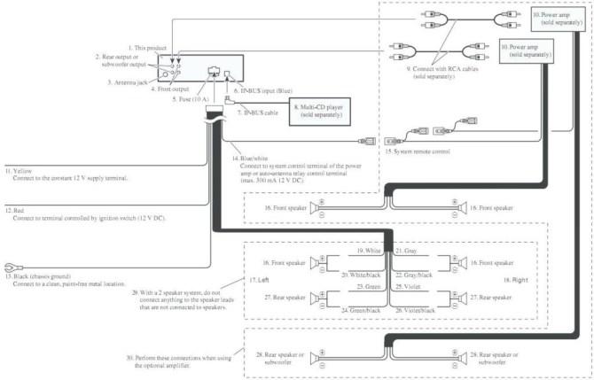 diagram pioneer deh p77dh wiring diagram full version hd