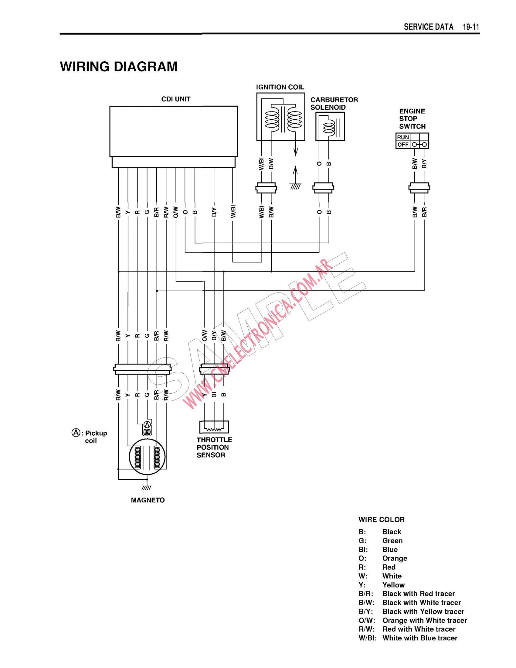 Rm 250 Wiring Diagram