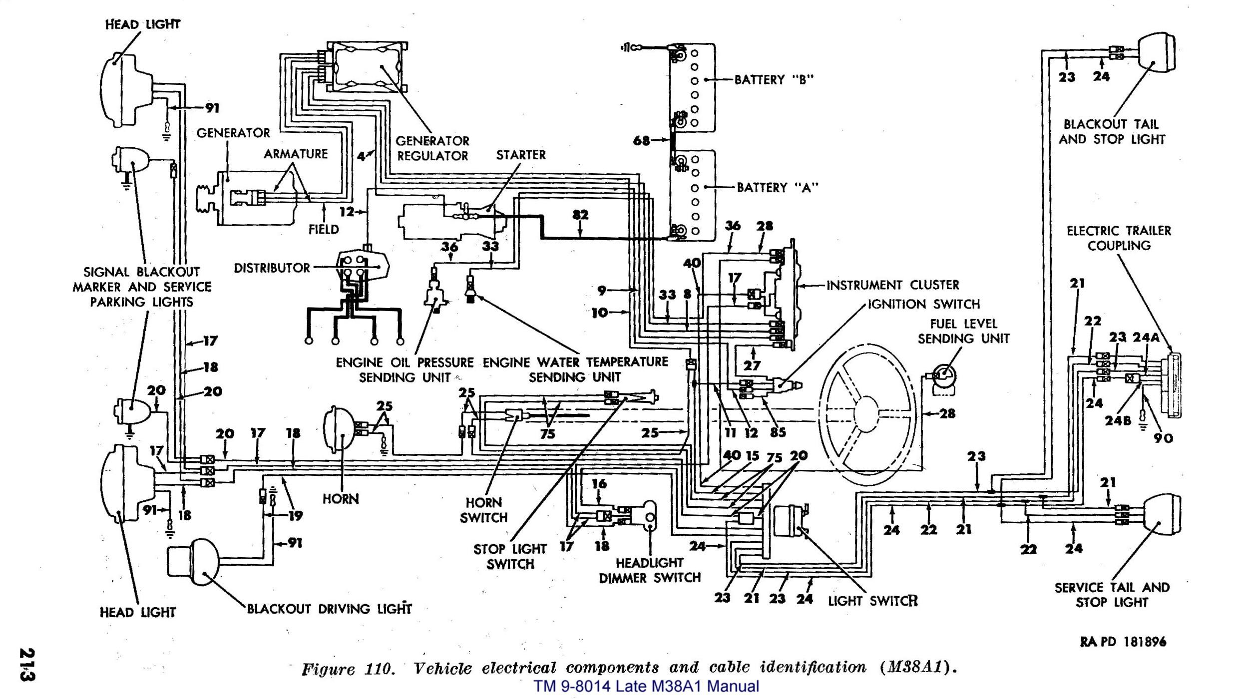 M151 Wiring Schematic