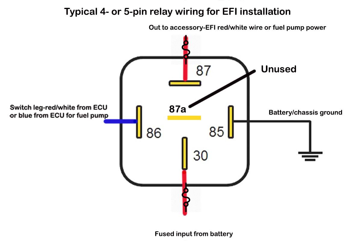Switch Leg Wiring Diagram