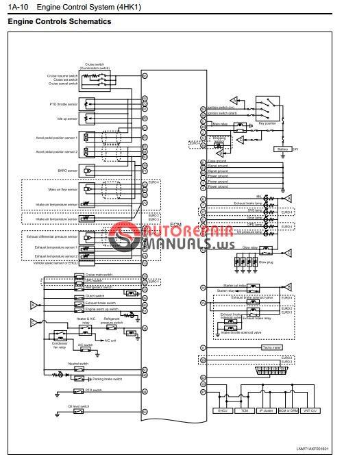 isuzu 4hk1 wiring diagram  wiring diagram cycletools