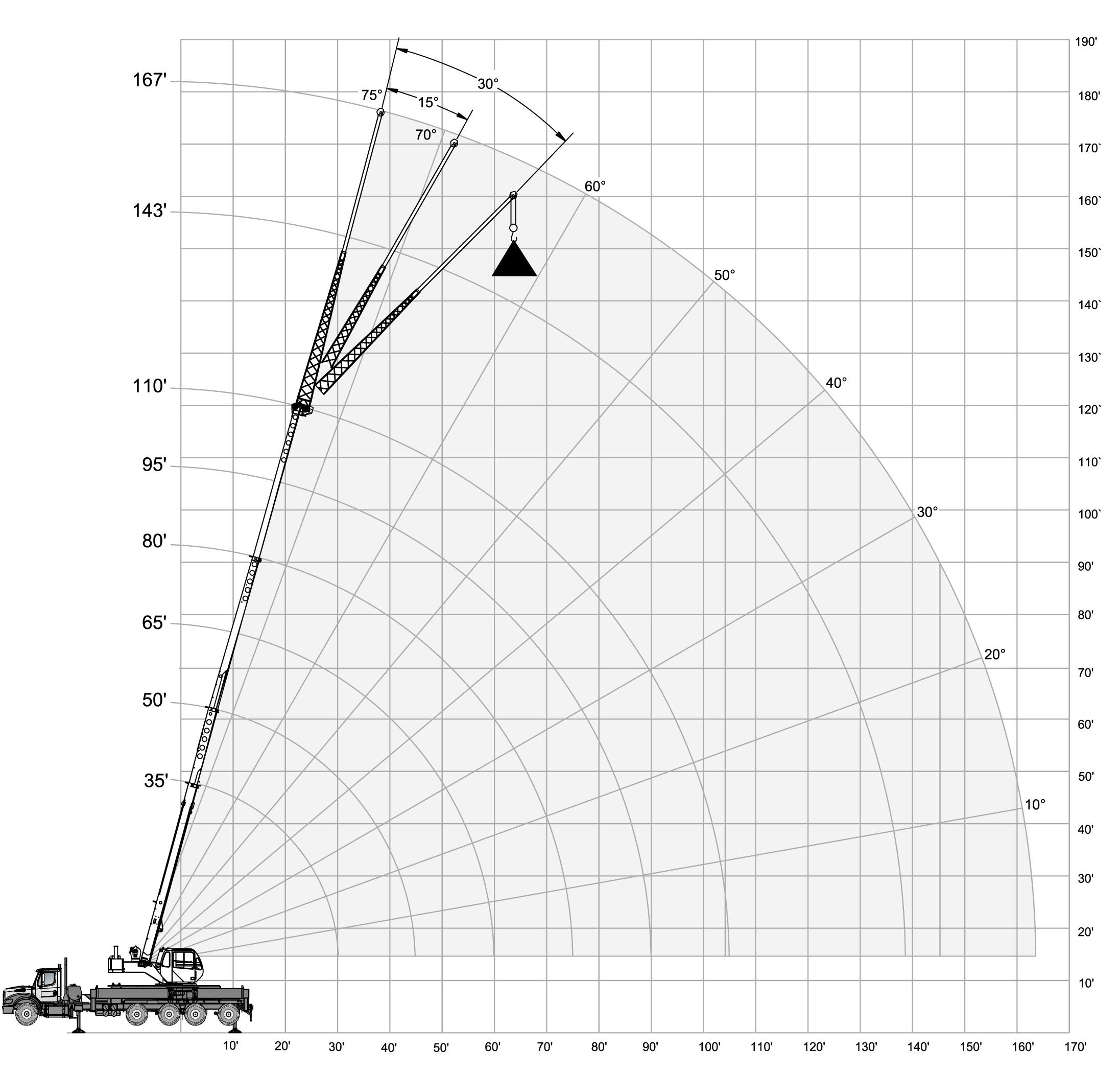 Sl Crane Lifting Diagrams Download Diagram