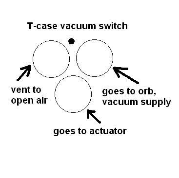 98 blazer transfer case wiring diagram 2004 chrysler