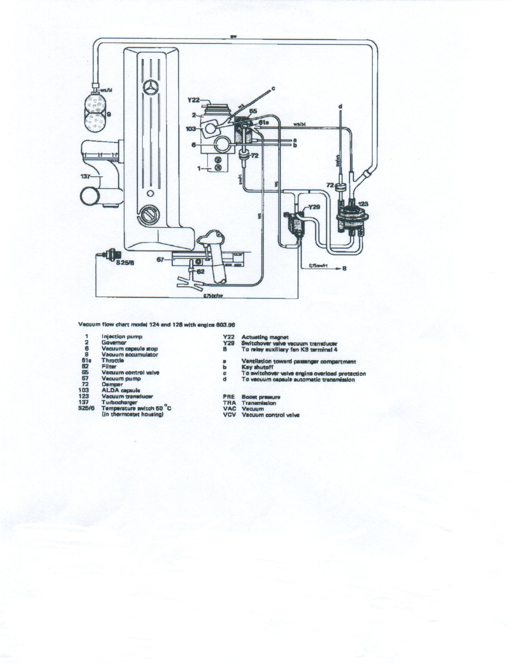 Mercedes Vacuum Pump Wiring Diagram