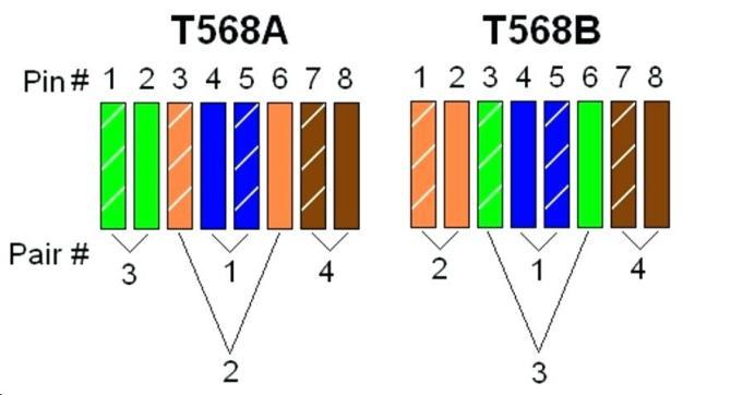 kk5460 cat 5 cable wiring guide free diagram