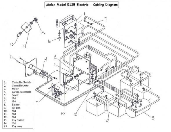 easy go golf cart 36 volt wiring diagram nema 6 30r wiring