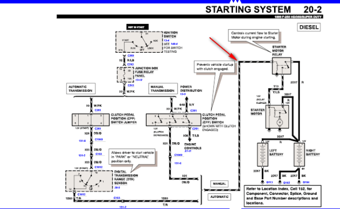 1999 ford f250 7 3 wiring diagram  schematic wiring diagram