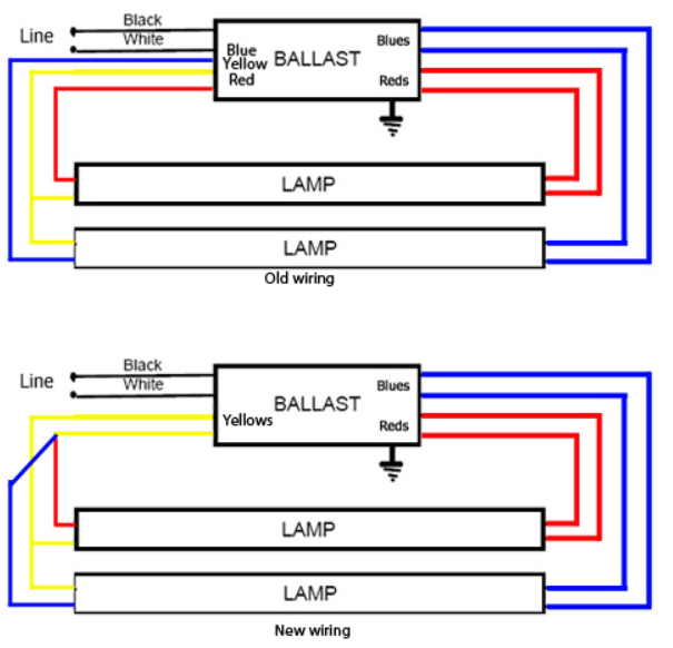 t8 fluorescent light ballast wiring diagram  vintage single