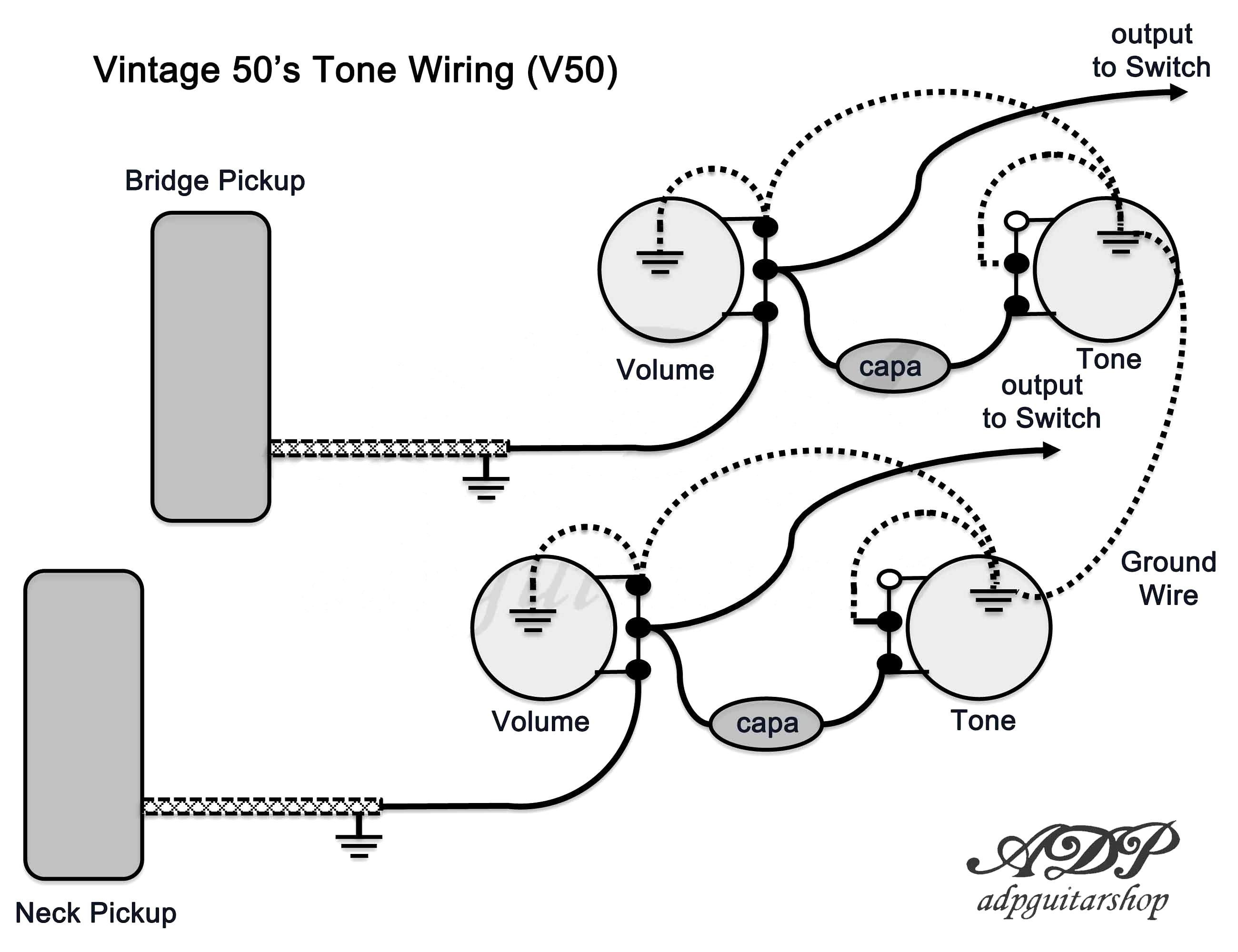 Les Paul Wiring Diagram Seymour Duncan