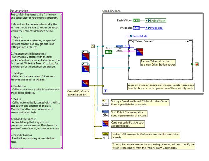 ti jaguar frc wiring diagram  honda motorcycle wiring color