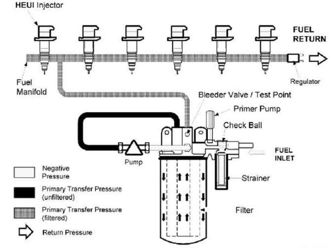 wc4391 wiring diagram for 2002 international 4300