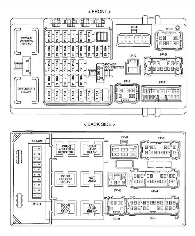 lear peterbilt fuse box  auto wiring diagrams bored