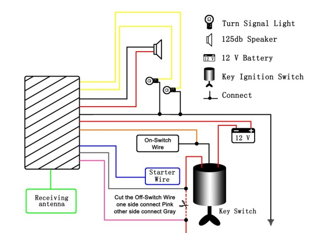 buyang motorcycle wiring diagram  e53 fuse box location for