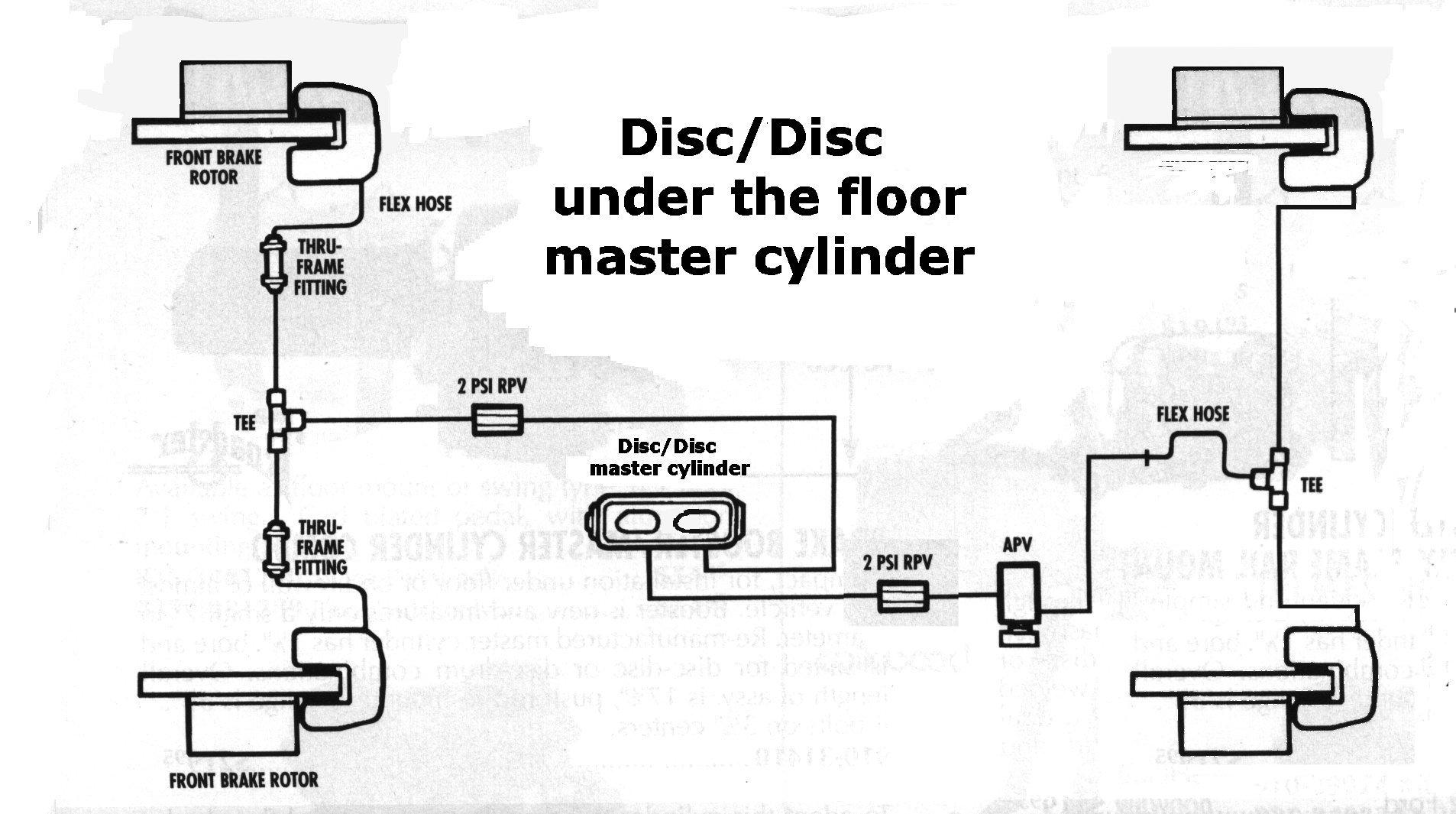 T Bucket Wiring Diagram