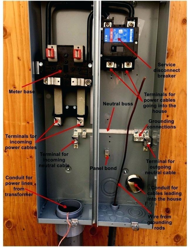 200 amp meter panel wiring diagram  honda civic door wiring