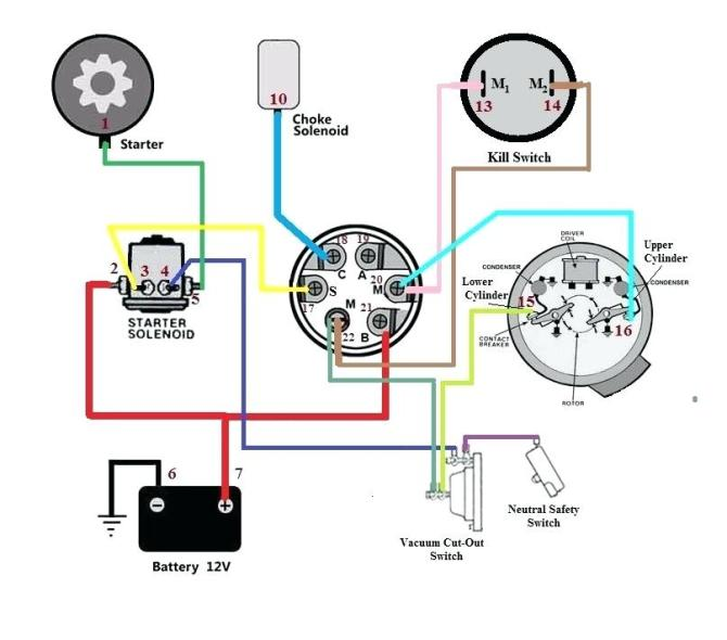 ignition switch wiring diagram color  description wiring