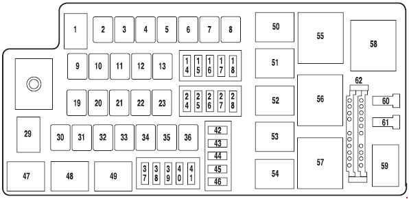 2005 ford 500 fuse box  wiring diagram operation state