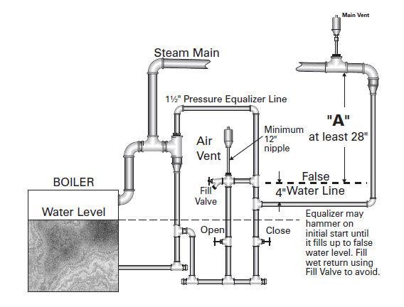 dl2704 piping diagram of steam boiler download diagram