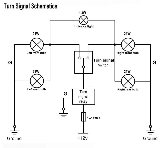 motorcycle led turn signal wiring diagram 1996 jeep grand