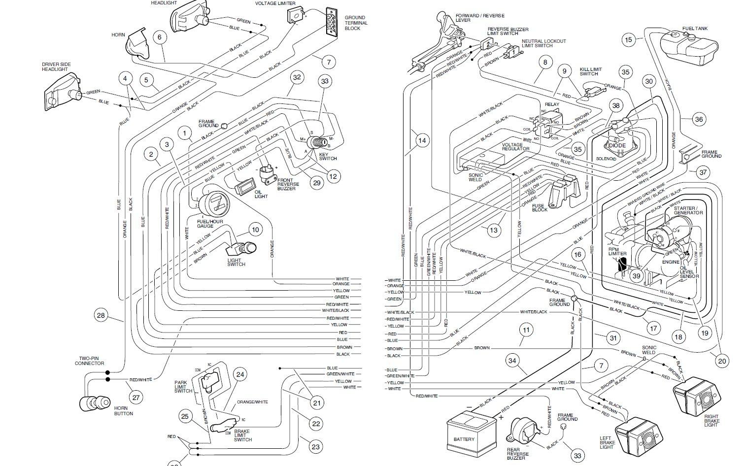 Club Car Carryall Turf 2 Wiring Diagram