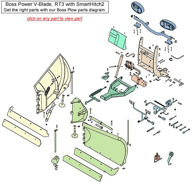 boss plow rt2 wiring diagram  1978 chevy truck gas gauge