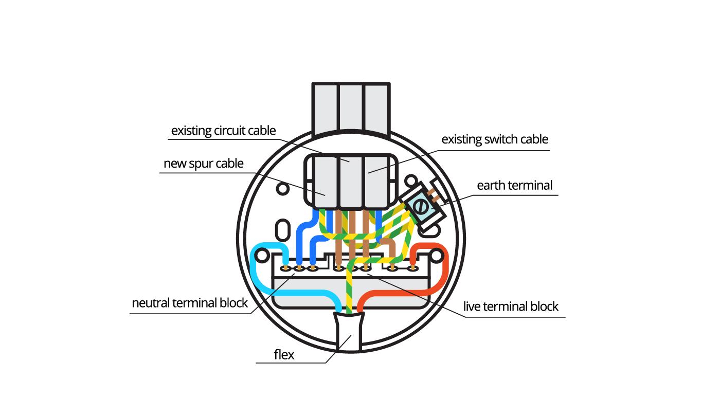 Sg Basic Wiring Ceiling Light Schematic Wiring