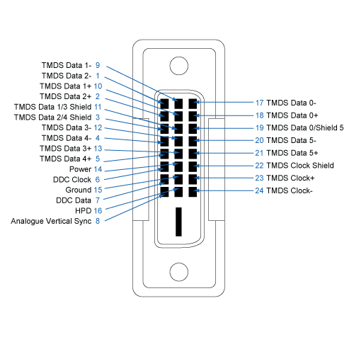 vga to dvi with audio wiring diagram  schematic wiring