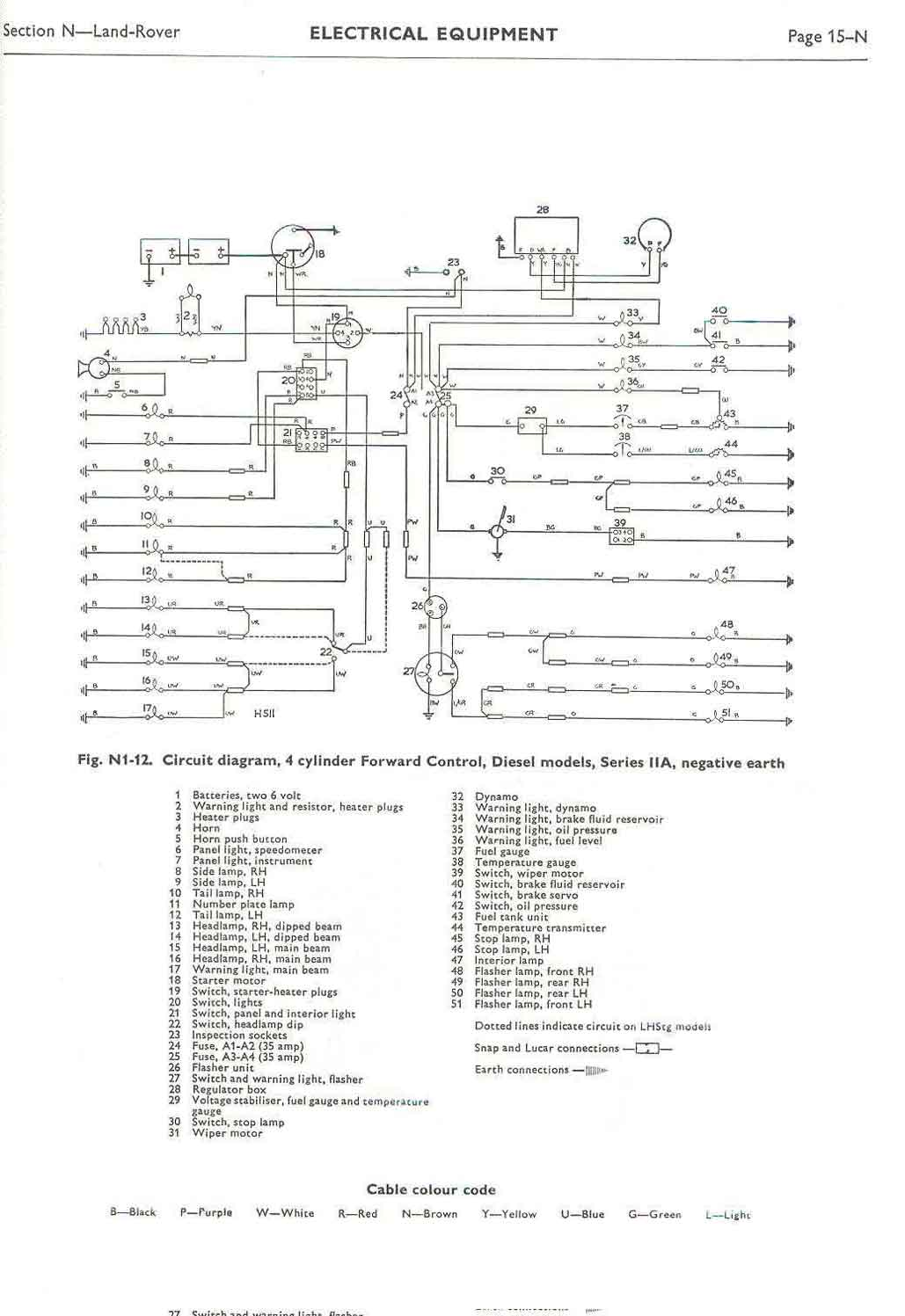 Land Rover Series 3 24v Wiring Diagram