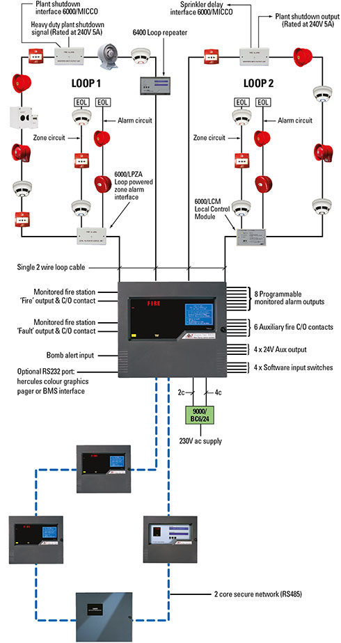 tl3888 fire alarm panel wiring diagram on networking