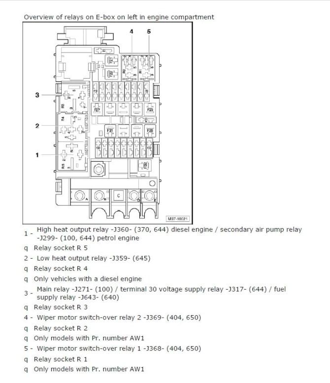 volkswagen fuse box symbols  1989 ford bronco fuse box for