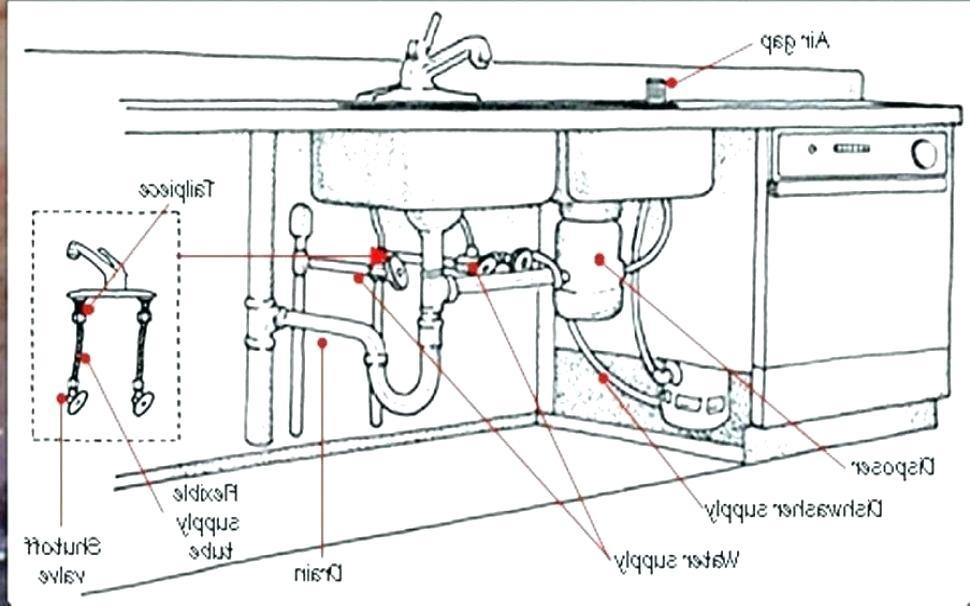 Kitchen Sink Pipe Size Novocom Top
