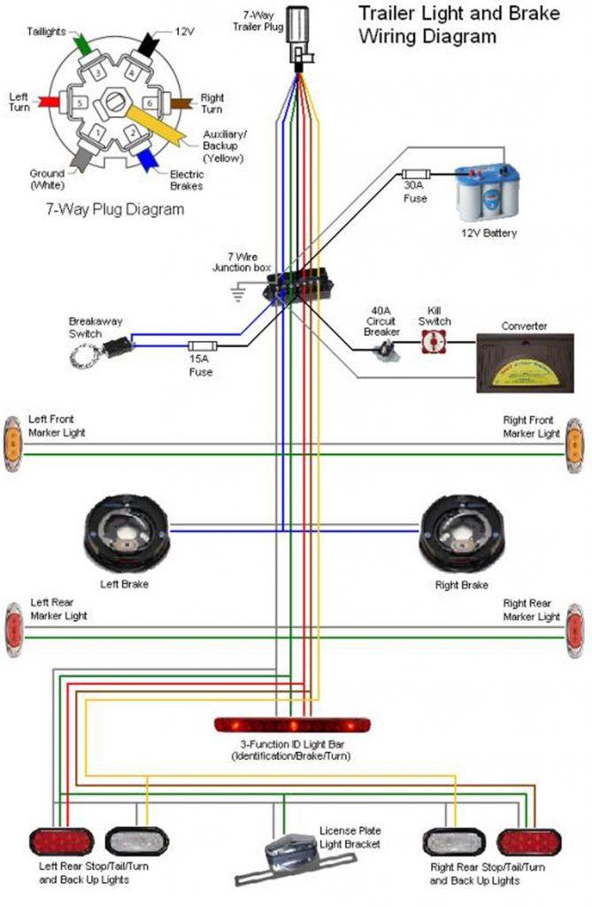 xd7621 hopkins rv plug wiring diagram hopkins circuit
