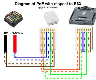 og6049 and wiring diagram for cat5 poe wiring diagram