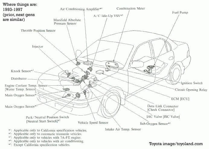 2010 toyota corolla parts diagram