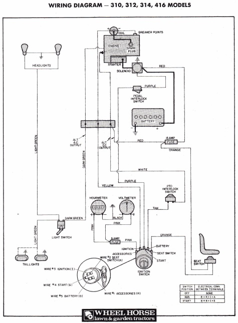 wheel horse 520h wiring diagram  15 amp plug wiring diagram